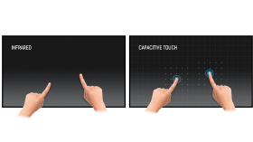 different Touch technologies