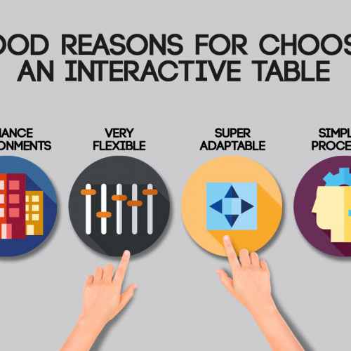 Touchwindow - 6 good reasons to choose an interactive table